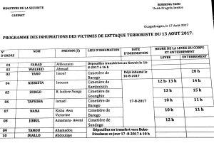 Programmede l'inhumation des victimes de l'attaque terroriste